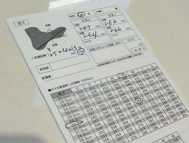 んで 靴の事もっと知りたくなったので今回はネットで購入はやめてニューバランス大阪 にいってきました。